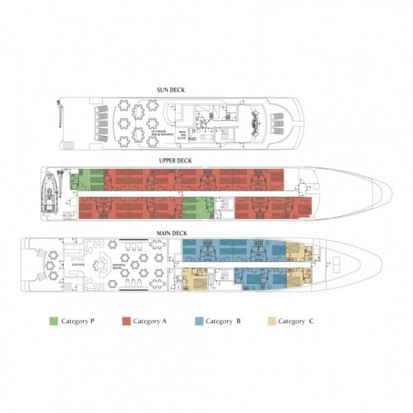 Harmony V Yacht Deck Plans